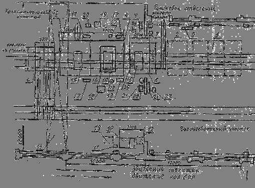 Схема ремонта тележки