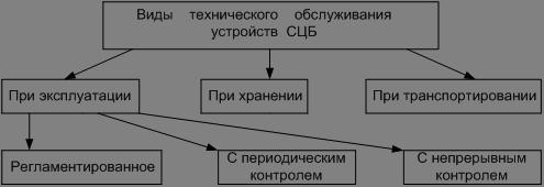 Схема технического обслуживания и ремонта фото 512